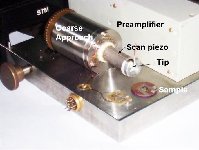 Room-temperature ambient-pressure STM